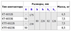 Размеры-КТ-6033