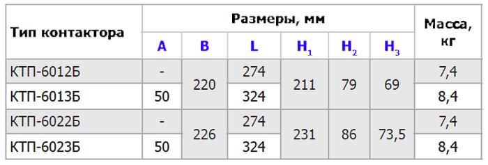 Размеры-ТКП-6023