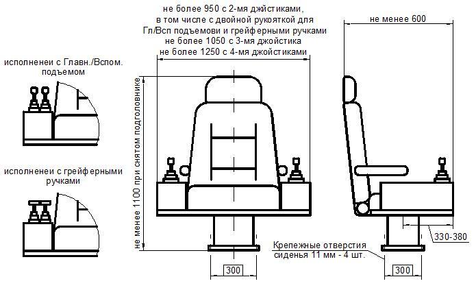 КПО-4 габаритно-присоединительные размеры-чертеж-Кресло-Пульт